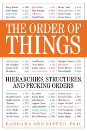 The Order of Things - cover