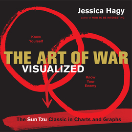 The Art of War Visualized - cover