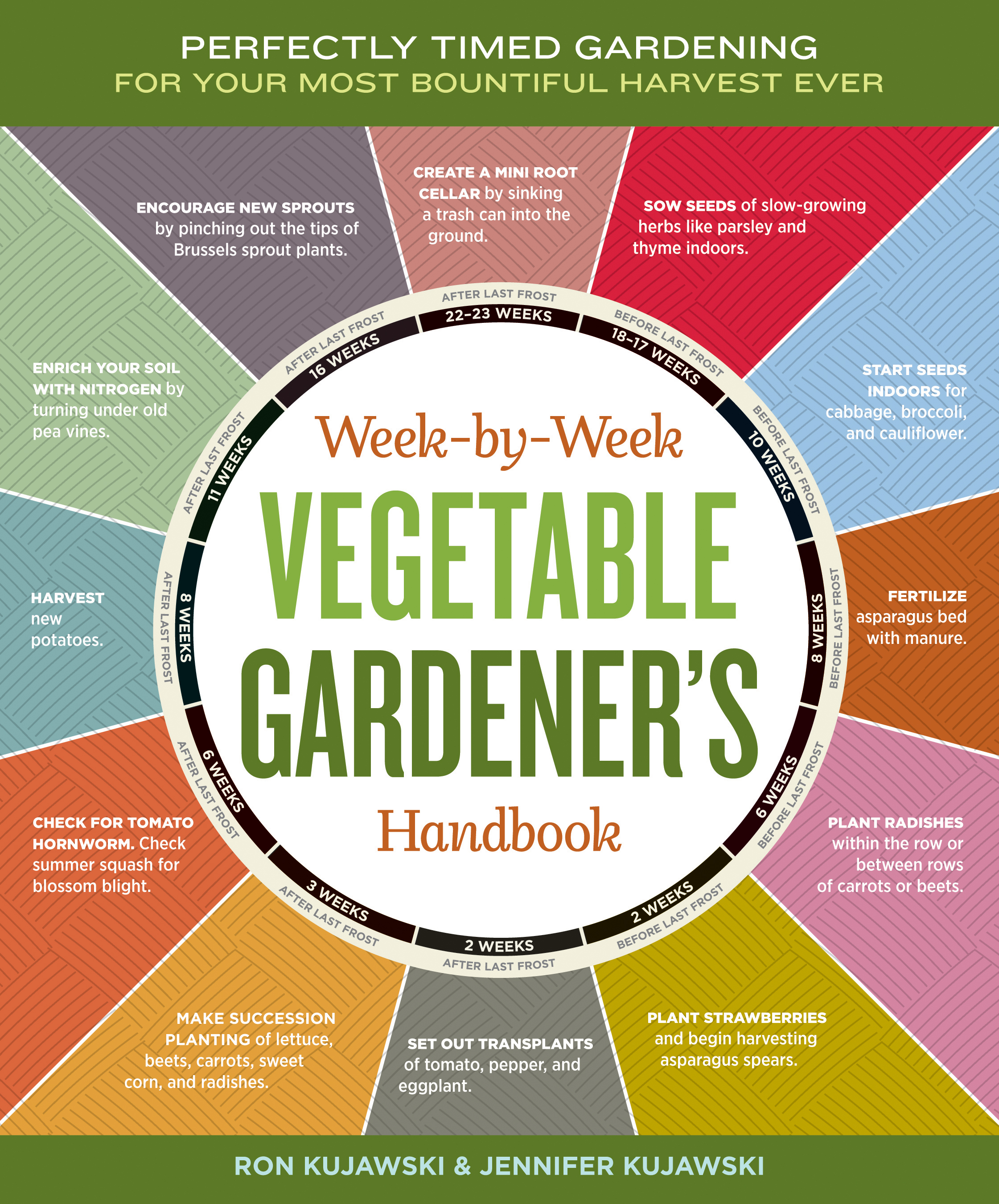 Week-by-Week Vegetable Gardener's Handbook Perfectly Timed Gardening for Your Most Bountiful Harvest Ever - Jennifer Kujawski