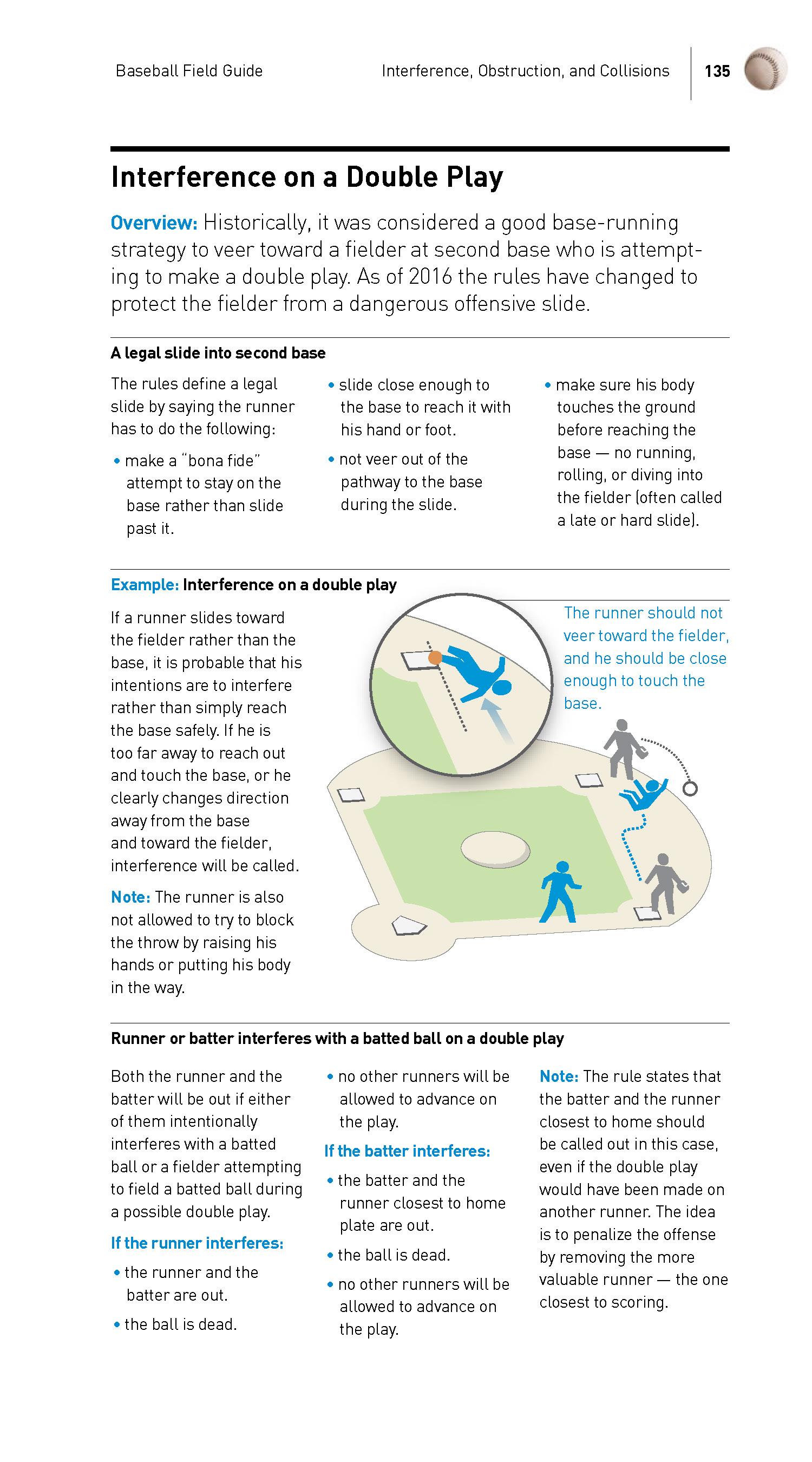Cartoon Baseball Field Manual Guide